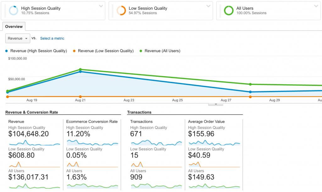 google-analytics-session-quality-score
